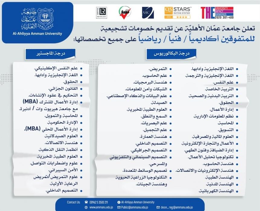 عمان الأهلية  تعلن عن تقديم خصومات تشجيعية للمتفوقين أكاديمياً  فنياً  رياضياً على جميع تخصصاتها